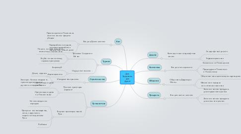 Mind Map: Для  Здоровья,  для  Души!