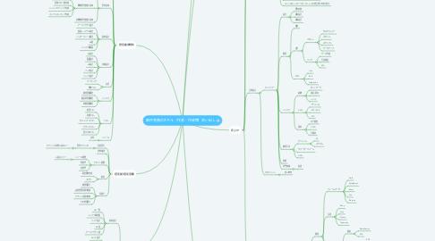 Mind Map: 案件業務のスキル(作業・作成物)洗い出し