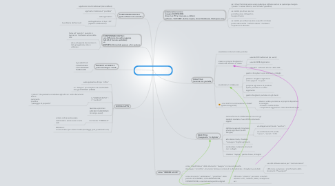 Mind Map: Incontro 2 di 3 ic Casalecchio Centro 04/04