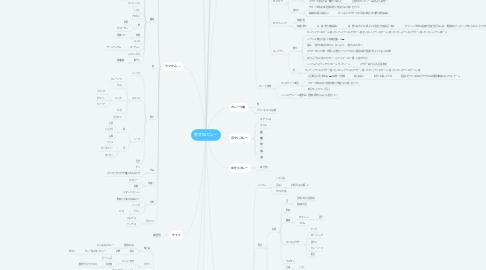 Mind Map: 集合知カレー