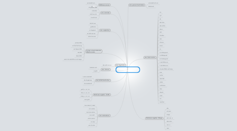 Mind Map: Routineausdrücke / literale Prozeduren