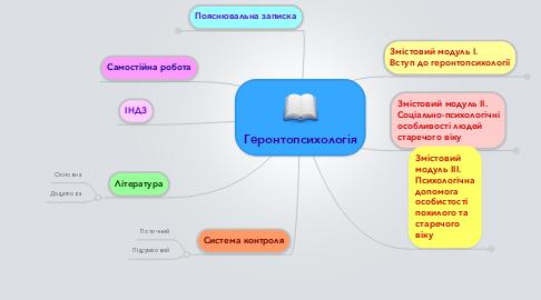 Mind Map: Геронтопсихологія