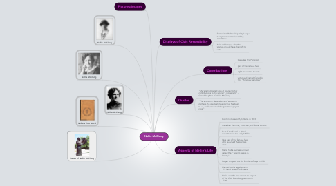 Mind Map: Nellie McClung