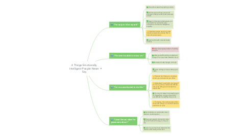 Mind Map: 4 Things Emotionally Intelligent People Never Say