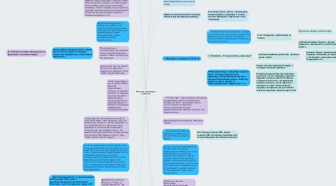 Mind Map: Магазин разливных напитков