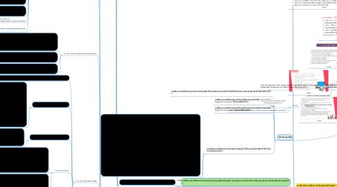 Mind Map: Thesis ป โท