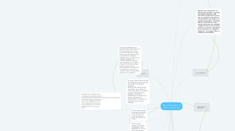 Mind Map: Mapa comparativo de Platón y Aristóteles