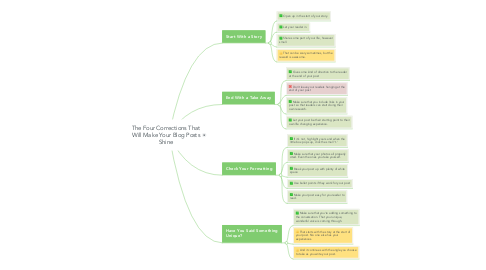 Mind Map: The Four Corrections That Will Make Your Blog Posts Shine