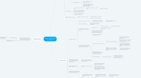 Mind Map: How to Think like SQL Server Engine