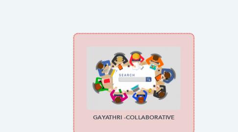Mind Map: INSIEME-8C