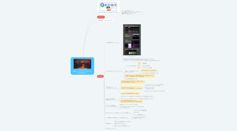 Mind Map: 091.Element3Dで 映画のようなワンシーンを作ろう! 今回は中級者向け!