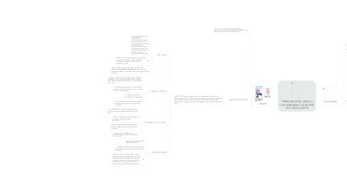 Mind Map: HERRAMIENTAS WEB 2.0 Y M-LEARNING UN APOYO ALA EDUCACIÒN