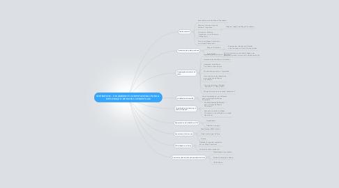 Mind Map: INSPIRATION – UM AMBIENTE COMPUTACIONAL PARA A  EXPLORAÇÃO DE MAPAS CONCEITUAIS