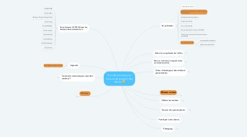 Mind Map: Trucs & astuces pour trouver (et garder) des clients :-)