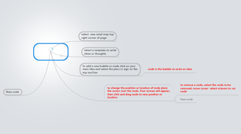 Mind Map: How to use