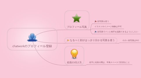 Mind Map: chatworkのプロフィール登録