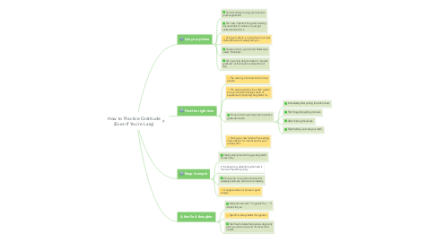 Mind Map: How to Practice Gratitude (Even If You're Lazy)