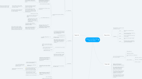 Mind Map: What to Do When SQL Server is Slow
