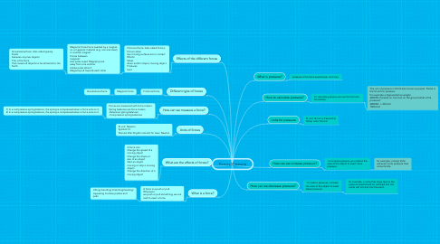 Mind Map: Forces/Pressure