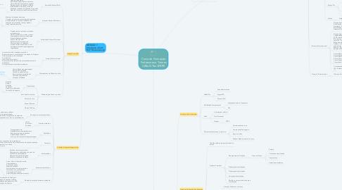 Mind Map: Curso de Formação Professores e Tutores UAEaD-Tec UFRPE