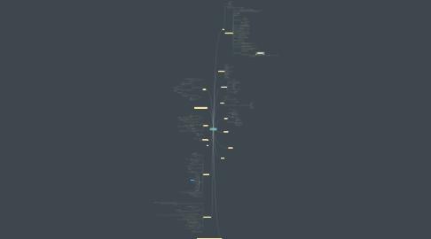 Mind Map: リコマップ