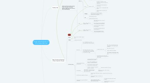 Mind Map: Design Value Proposition of [21st Century Start Up]