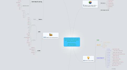 Mind Map: Outils et ressources numériques  pour structurer et  pour animer  des parcours FOAD    Benoit Tostain &  Jean Vanderspelden