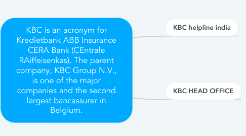 Mind Map: KBC is an acronym for Kredietbank ABB Insurance CERA Bank (CEntrale RAiffeisenkas). The parent company, KBC Group N.V., is one of the major companies and the second largest bancassurer in Belgium.