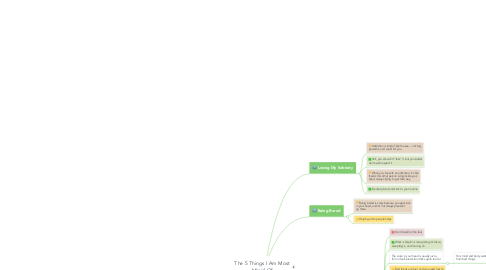 Mind Map: The 5 Things I Am Most Afraid Of