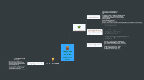 Mind Map: If people in the public eye do their job well, does it matter what they do in private?