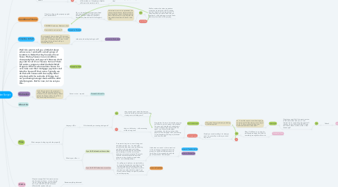Mind Map: Golden Script