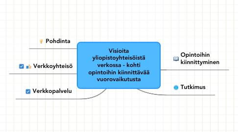 Mind Map: Visioitayliopistoyhteisöistäverkossa - kohtiopintoihin kiinnittäväävuorovaikutusta
