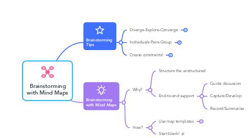 Mind Map: Brainstorming using mind maps
