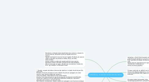 Mind Map: 𝐸𝓈𝓅𝒶𝒸𝑜 𝓇𝓊𝓇𝒶𝓁 𝒷𝓇𝒶𝓈𝒾𝓁𝑒𝒾𝓇𝑜