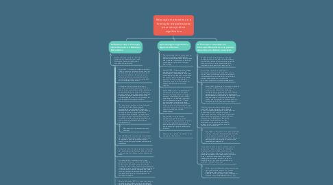 Mind Map: Educação matemática e a formação de professores para uma prática significativa