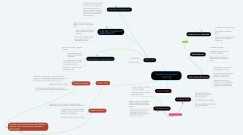Mind Map: Teorias Políticas (marco amaral 2a)