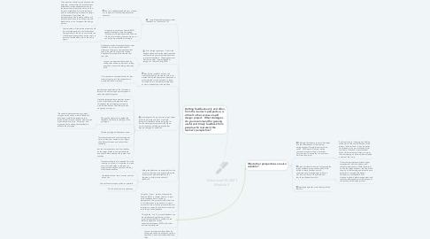 Mind Map: Mods 3-4