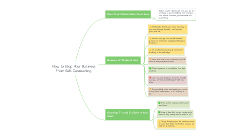 Mind Map: How to Stop Your Business From Self-Destructing