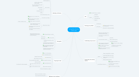 Mind Map: Joining Data Science Community