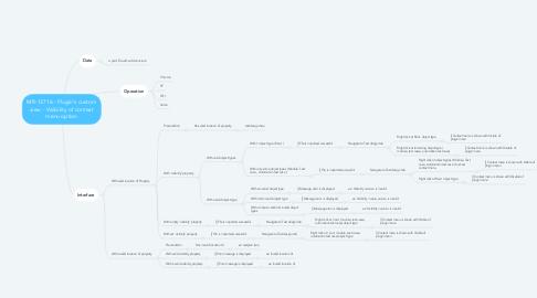 Mind Map: MR-13716 - Plugin's custom view - Visibility of context menu option