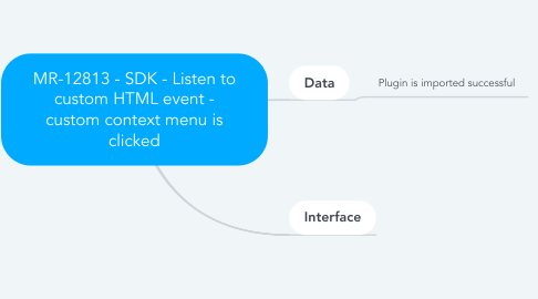 Mind Map: MR-12813 - SDK - Listen to custom HTML event - custom context menu is clicked