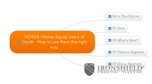 Mind Map: KEY018 | Home Equity Line's of Credit - How to use them the right way.