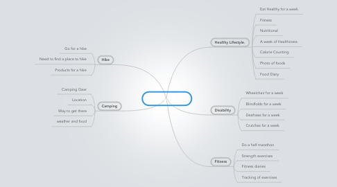 Mind Map: Connections :)