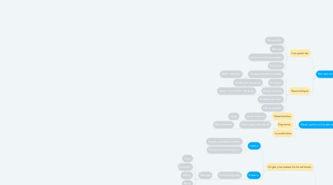 Mind Map: Figura 1.Sensación, percepción, atención, memoria.Familyandmedia.eu,2021.