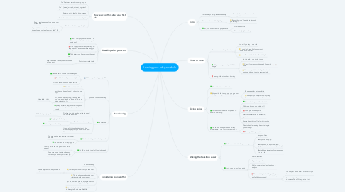 Mind Map: Leaving your job gracefully