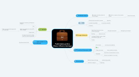 Mind Map: Publicidade jurídica Chenut Oliveira Santiago