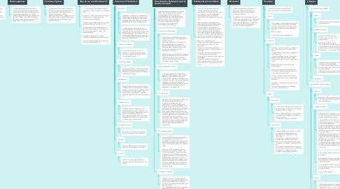 Mind Map: LEGISLATURE