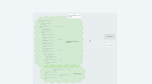 Mind Map: Temas do Soneto Camoniano