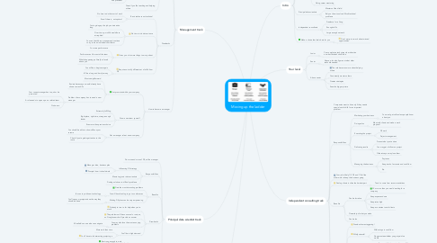 Mind Map: Moving up the ladder