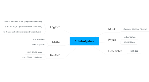 Mind Map: Schulaufgaben